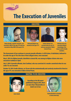 Execution of Juveniles